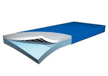 Funke Hyper Foam Plus Pressure Redistributing Foam Mattress