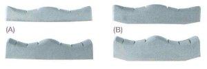 Flo-Tech Foam/Polymer Cushions