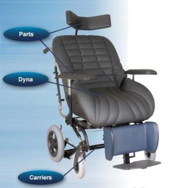 DynaForm Seating Ststem