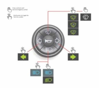 PME Electric Indicator System For Hand Control Users