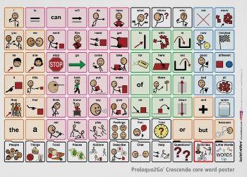 Proloquo2Go Crescendo Core Word Board