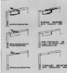 Assistive Technology Guide - Door Closers